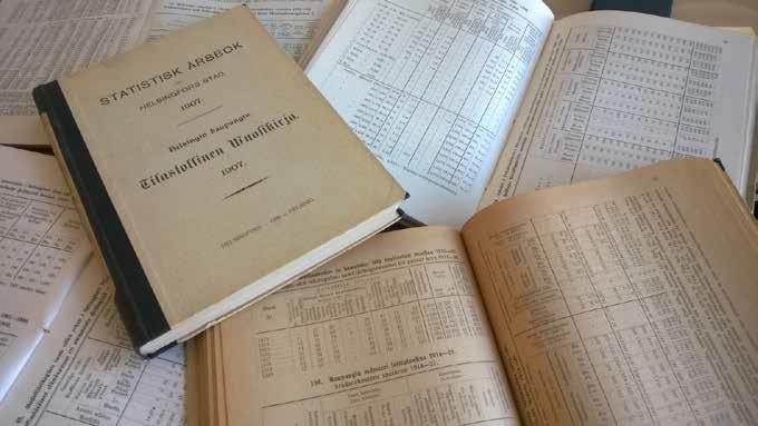 helsingin-historialliset-tilastot