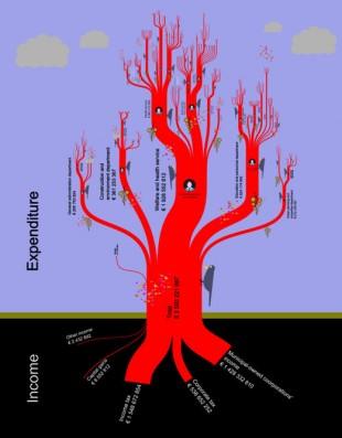 tax-tree