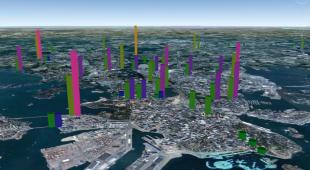 liikennemaarien-visualisointi