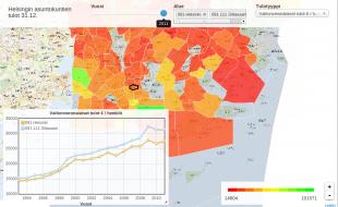 helsingin-tulotasojen-visualisointi-alueittain-ja-vuosittain