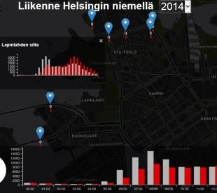 liikenne-helsingin-niemella-2011-2014