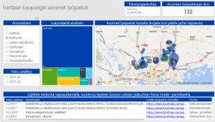 vantaan-kaupungin-avoimet-tyopaikat-visualisoituna