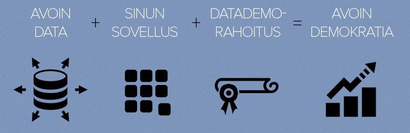 Avoin data, sovellusideat sekä Datademo-rahoitus voivat johtaa avoimempaan yhteiskuntaan.