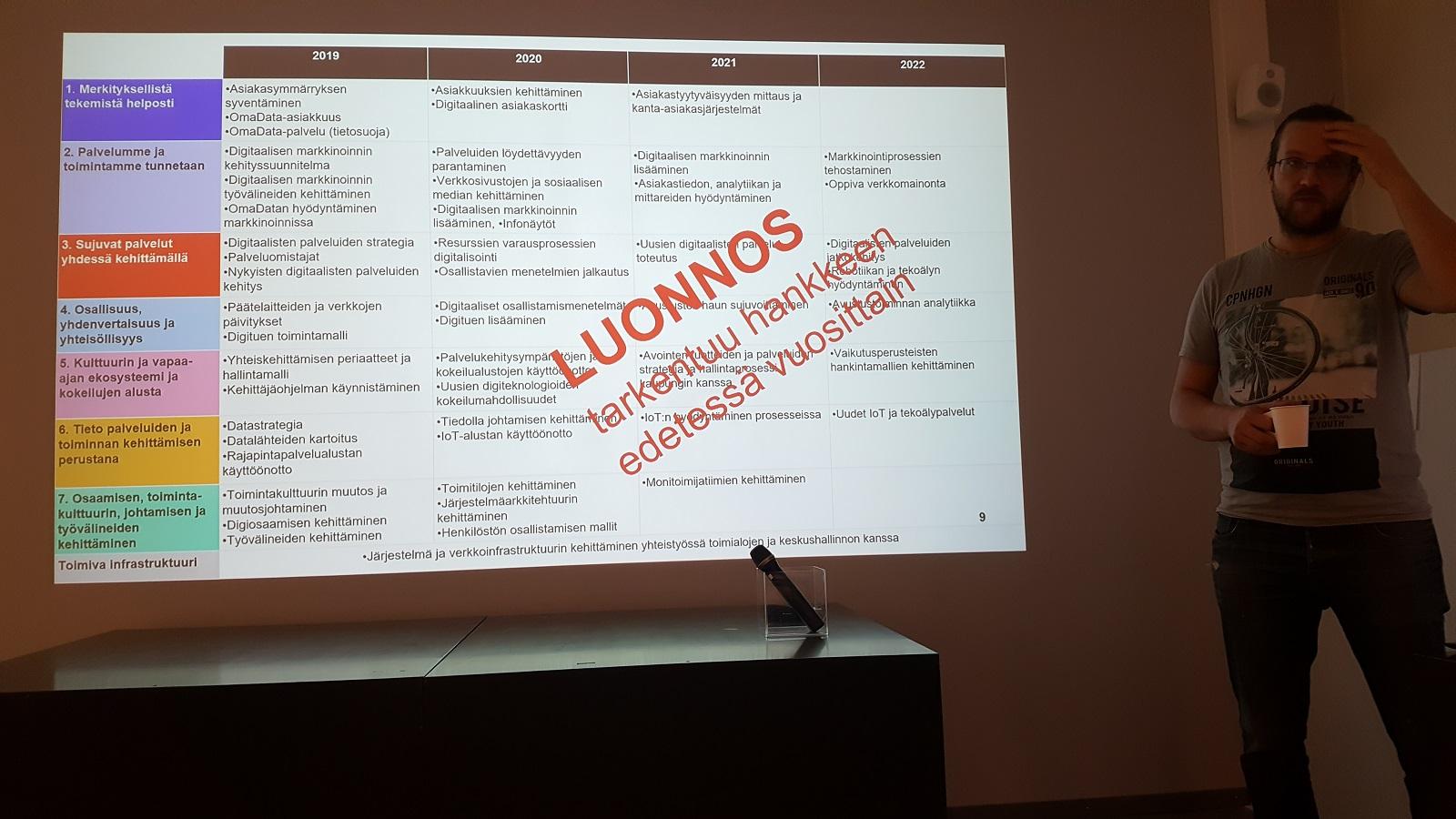 Joonas Pekkanen esittelee Helsingin kulttuurin ja vapaa-ajan toimialan digitalisaatiovisiota.