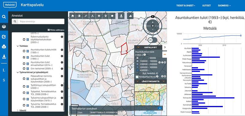 Kuvakaappaus Helsingin kaupungin karttapalvelusta. Kartalle on visualisoitu asuntokuntien tulot asuinalueittain ja otettu eritystarkasteluun Metsälän kaupunginosa.